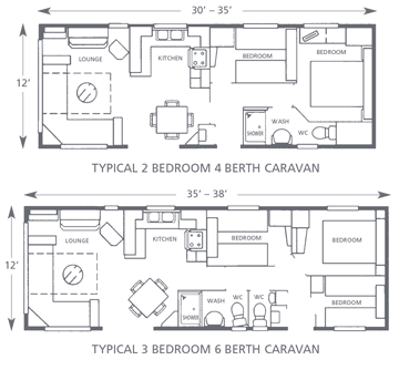Plans of the caravans